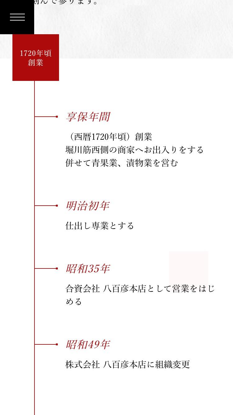 の実績12